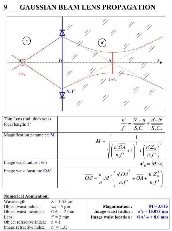 Photonics04_GaussBeamB.jpg