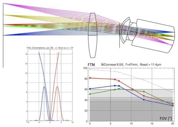 zemax-optics-study.jpg